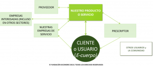 From: fundacionsicomoro.org